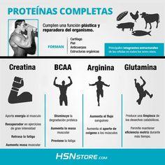 Proteínas completas #fitness #motivation #motivacion #gym #musculacion…