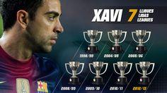 Siete Ligas. La primera, en 1999. La última, este 2013. Xavi Hernández sumó este sábado su séptima Liga española de la historia, que se dice pronto. Ningún otro jugador en activo de la Liga española tiene tantas. El centrocampista de Terrassa, que está en el primer equipo desde 1998, es un coleccionista de títulos y, además de aumentar su palmarés en cuanto a Ligas, también lo hace con respecto a títulos con el Barça y la selección española.  Y es que Xavi ha sumado su 24º trofeo de su…
