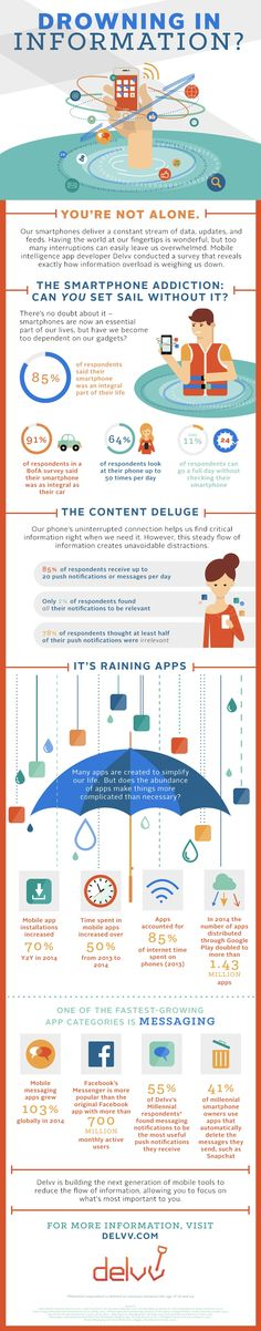 Information Overload Causes Fatigue Among Smartphone Users (Infographic)