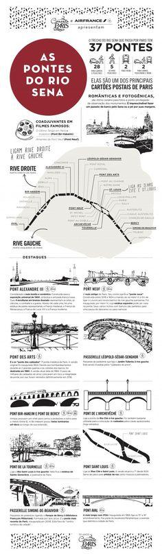 O infográfico dessa semana –da série comemorativa dos 10 anos do Conexão Paris, feito em parceria com a Air France– é sobre as pontes do rio Sena.