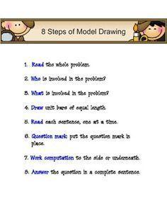 Singapore Math 8 Step Bar Model Drawing used to solve word problems Math 8, Guided Math, Fun Math, Teaching Math, Teaching Ideas, Math In Focus, Smart Board Lessons, Bar Model, Homeschool Math