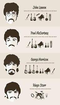 Beatles Pillow Holding Instruments.
