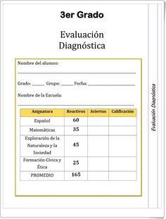 """""""Evaluación inicial diagnóstica de 3º Nivel de Educación Primaria"""" (Prueba Multidisciplinar) Primary Education, Teaching Resources, Initials, Degree Of A Polynomial"""