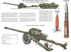 Military Weapons, Military Art, Military History, Army Vehicles, Armored Vehicles, Railway Gun, Military Engineering, Soviet Army, Tank Destroyer