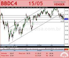 BRADESCO - BBDC4 - 15/05/2012