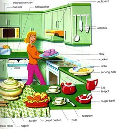 Learning kitchen vocabulary for the items you can found inside a kitchen using English words and pictures
