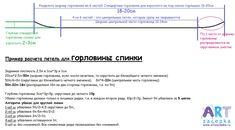 РАСЧЕТ ПЕТЕЛЬ ДЛЯ ФОРМИРОВАНИЯ ГОРЛОВИНЫ - УНИВЕРСАЛЬНЫЙ МЕТОД: Дневник группы «ВЯЖЕМ ПО ОПИСАНИЮ»: Группы - женская социальная сеть myJulia.ru