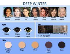 biotipo de inverno profundo