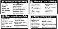 Student Interactions - Ss Conversation Sentence Stems CCSS