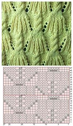 Could use this on a Harry Potter inspired blanket! - Could use this on a Harry Potter inspired blanket! Could use this on a Harry Potter inspired blanket! Lace Knitting Stitches, Baby Boy Knitting Patterns, Knitting Paterns, Knitting Charts, Baby Knitting, Knitting Needles, Needlepoint Stitches, Lace Patterns, Stitch Patterns