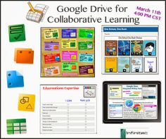 Cool Tools for 21st Century Learners: Using Google Drive Forms to Power 1:1 Instruction