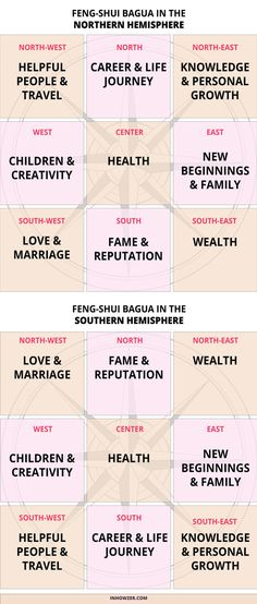 Soooo, guys! Wanna find out how to use feng shui for wealth? I did a little feng shui experiment in my home and I had several instances of money coming my way all within a few weeks, and all in really funny ways. I sharing with you how I did it!