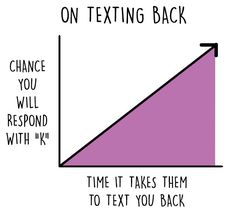 When you refuse to be ignored. | 11 Charts Only Petty People Will Understand