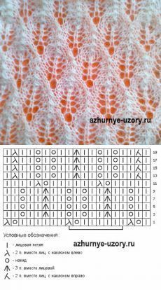 Discover thousands of images about Knitting pattern lace Lace Knitting Stitches, Knitting Blogs, Crochet Stitches Patterns, Knitting Charts, Lace Patterns, Easy Knitting, Loom Knitting, Knitting Designs, Stitch Patterns