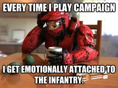 First World Halo Problems