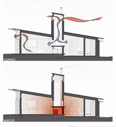 windcatcher diagrams