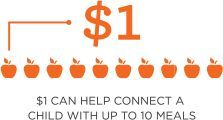 No Kid Hungry | End Child Hunger in America Dine Out Sponsors