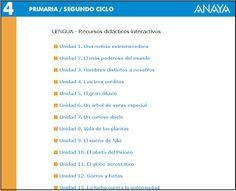 Colegio José Calderón: Recursos didácticos interactivos. Lengua 4º E. Primaria, Editorial Anaya, proyecto Abre la puerta