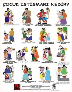 This image depicts several forms of child abuse in order to raise awareness, this is from the National Child Protection Authority, a reputable source. Child Abuse Prevention, Family Therapy, Emotional Abuse, School Counseling, Domestic Violence, Social Work, Trauma, Ptsd, Baby Health