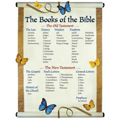List of books of the bible