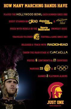No one beats our band!! Play their CD at your tailgate!  #UltimateTailgate #Fanatics