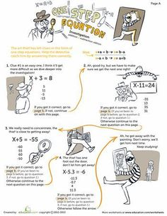 Worksheets: One Step Equations. Function machine.