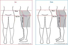 Hip Circumference/protruding bum/protruding tummy and Fit. Nice explanation.