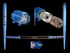 Motor trifasiko baten funtzionamendua
