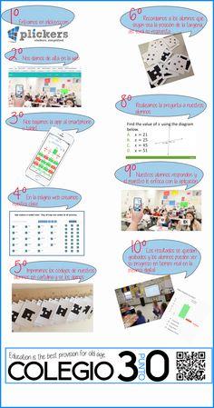 Plickers. Evaluar al instante sin apenas medios. Motiva a tus alumnos.