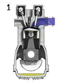 What is Four Stroke Engine ? Four stroke cycle petrol engine OR 4 stroke engine (often called ) . it is very easy to understand unit Engine Repair, Car Engine, Mechanical Design, Mechanical Engineering, Motor Wankel, Gift Animation, Motor Stirling, Harley Davidson Custom, Engine Working