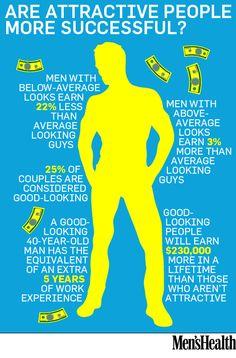 Are attractive people more successful?