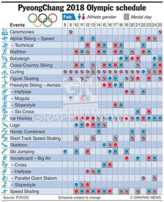 February 8-25, 2018 -- Graphic shows the schedule of events for the 2018 Winter Olympic Games being held in South Korea, February 8-25, 2018