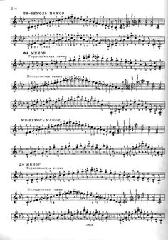 Таблица гамм, аккордов и арпеджио Sheet Music Notes, Musica