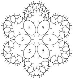 Tatting: Tatted Medallion visual pattern