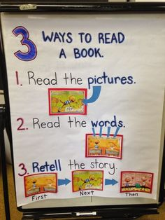 This anchor charts helps emergent readers understand different ways to read a book.