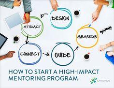 How to Start a High-Impact Mentoring Program - a free guide. http://get.chronus.com/start-a-mentoring-program-b.html?utm_source=google&utm_medium=cpc&utm_content=Mentoring%28P%29&utm_campaign=MentoringP