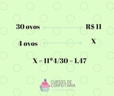 Ficha Técnica: Guia passo a passo Love Cake, Map, Cake Pricing, Cupcake Recipie, Gourmet Recipes, Confectionery, Step By Step, Note Cards, Location Map