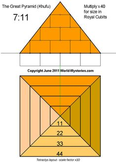 Decoding the Pyramids of Giza