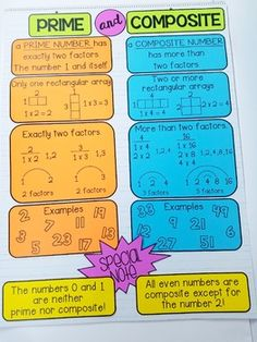 Anchor Chart Pieces for Prime and Composite - Mathe Ideen 2020 Math Charts, Math Anchor Charts, Sixth Grade Math, Fourth Grade Math, Math School, School Days, School Stuff, Math Notes, Math Lessons