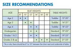 Toddler table and chair height recommendations chart