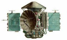 Mars 3 Orbiter