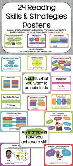 24 reading comprehension skills and strategies posters - Use them as references during read alouds or to help students to set reading goals.  Each poster has the name of the strategy, prompts that you might ask students, a sample graphic organizer, and sample student responses with sentence frames. Teaching Reading | Reading Comprehension | Classroom Decor | Classroom Posters | Reading Posters