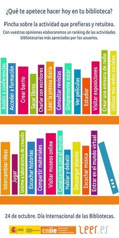 Lo que más me apetece hacer hoy en mi #biblioteca es ... #DíadelaBiblioteca