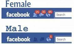 Las diferencias en #Facebook entre hombre y mujer ¿Crees qué es verdad?