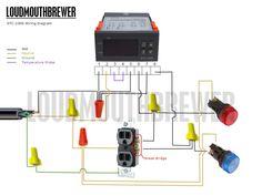electric brewery  BIAB  wiring    diagram      Brewing in 2019