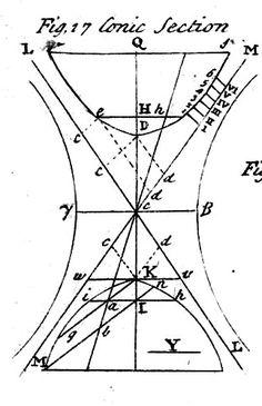 James Clerk Maxwell,