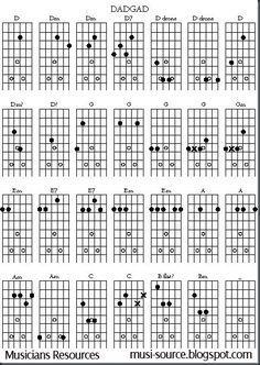 Drop-D-Guitar-Chord-Chart
