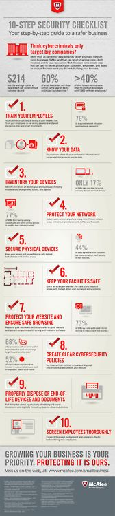 10-Step Small Business Security Checklist (via [Infographic] | TheSelfEmployed.com)