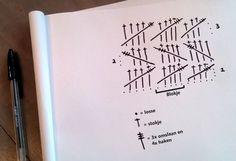 blokje-tekenpatroon