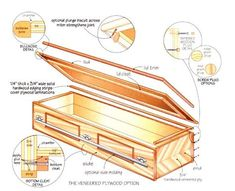 Learn how to build a handmade casket for a green funeral, includes step-by-step instructions, a plywood primer and detailed diagrams in the image gallery. Woodworking Plans, Woodworking Projects, Green Funeral, Funeral Caskets, Wooden Plugs, Halloween Coffin, Veneer Plywood, Mother Earth News, After Life